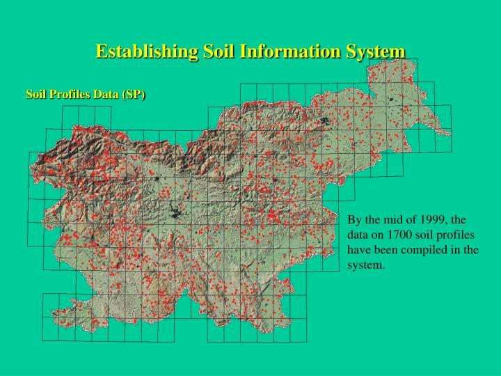 Soil Profiles Data (SP)