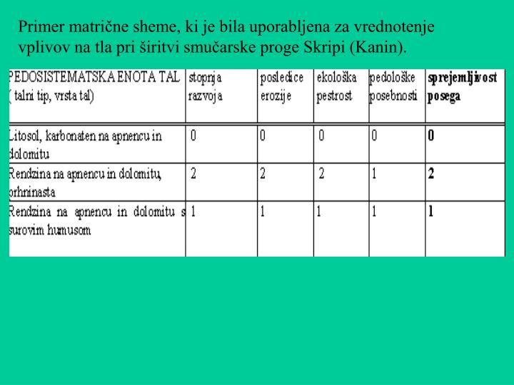 Primer matrične sheme, ki je bila uporabljena za vrednotenje vplivov na tla pri širitvi smučarske proge Skripi (Kanin).