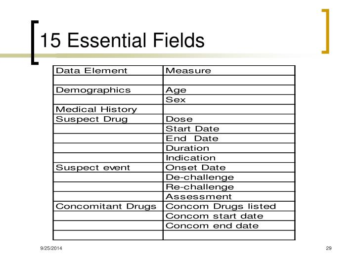 15 Essential Fields