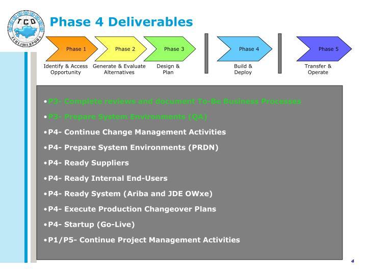 Phase 4 Deliverables
