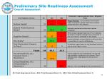 preliminary site readiness assessment overall assessment
