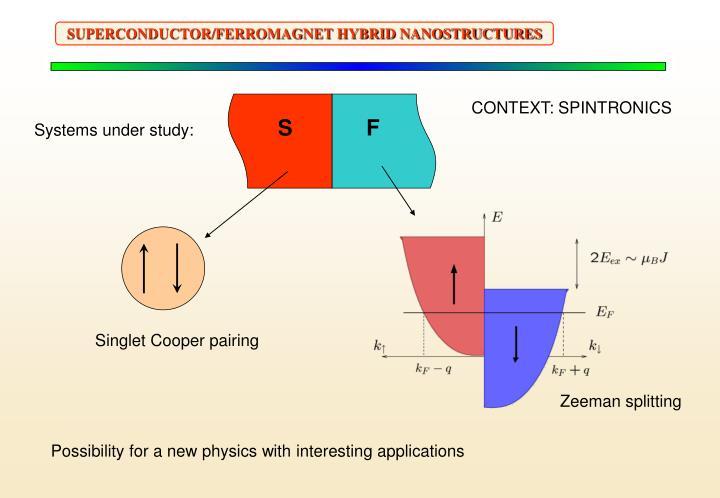 SUPERCONDUCTOR/FERROMAGNET HYBRID NANOSTRUCTURES