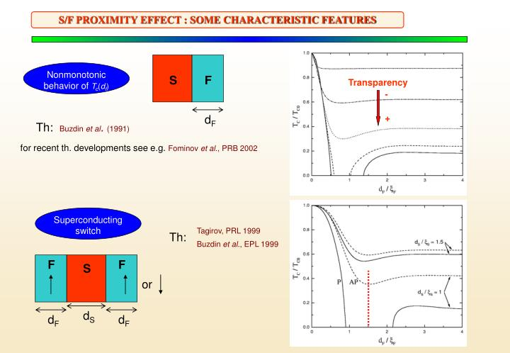 S/F PROXIMITY EFFECT : SOME CHARACTERISTIC FEATURES