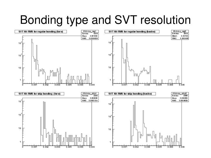 Bonding type and SVT resolution