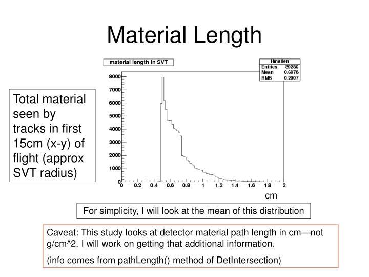 Material Length