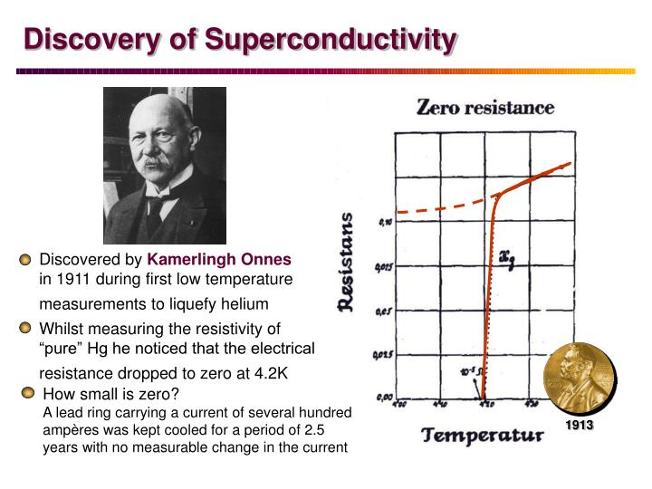 an analysis of superconductivity discovered by heike kamerlingh onnes in 1911 A century of superconducting technology onnes discovered superconductivity in 1911 its discovery by heike kamerlingh onnes was a classic example of new.