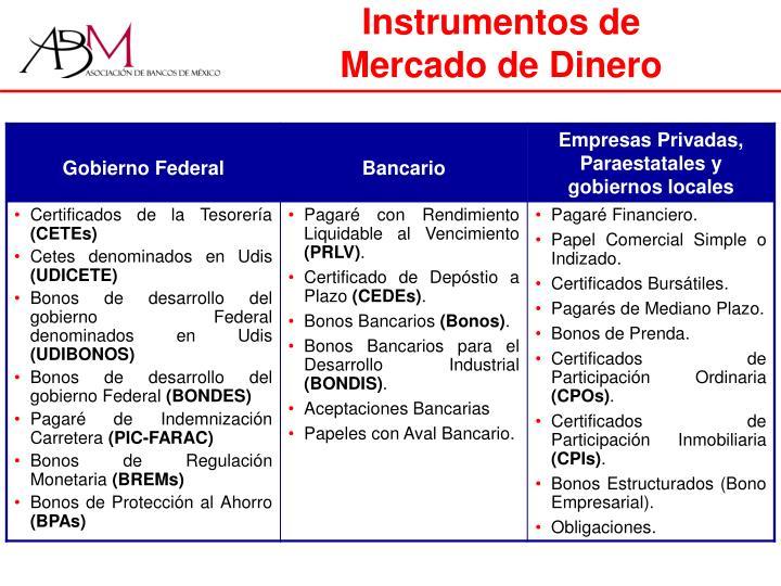 Instrumentos de