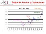 ndice de precios y cotizaciones