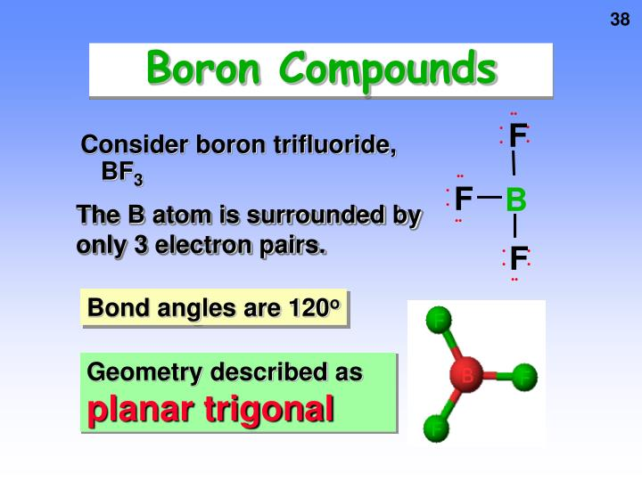 Boron Compounds