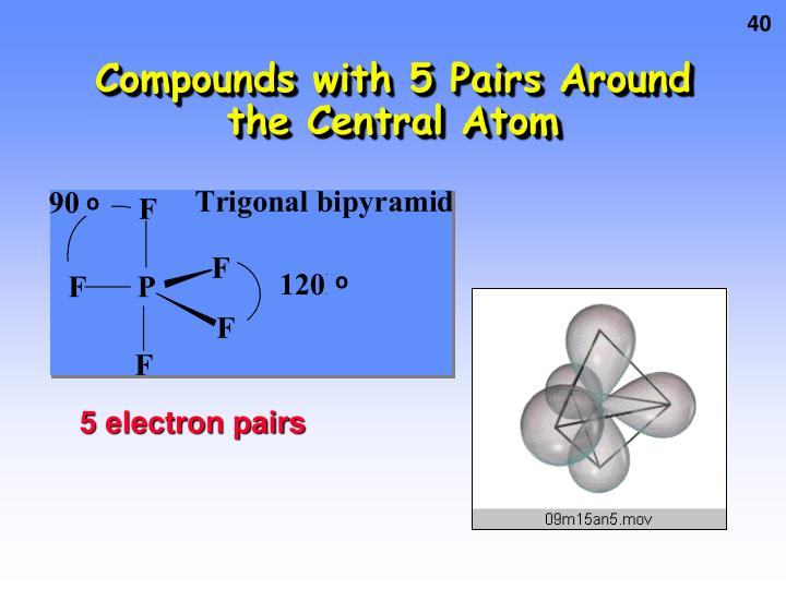 Compounds with 5 Pairs Around the Central Atom