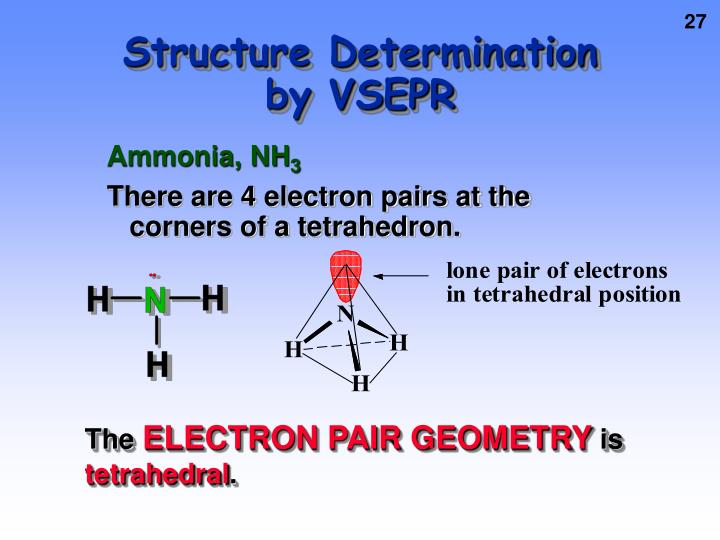 Structure Determination by VSEPR
