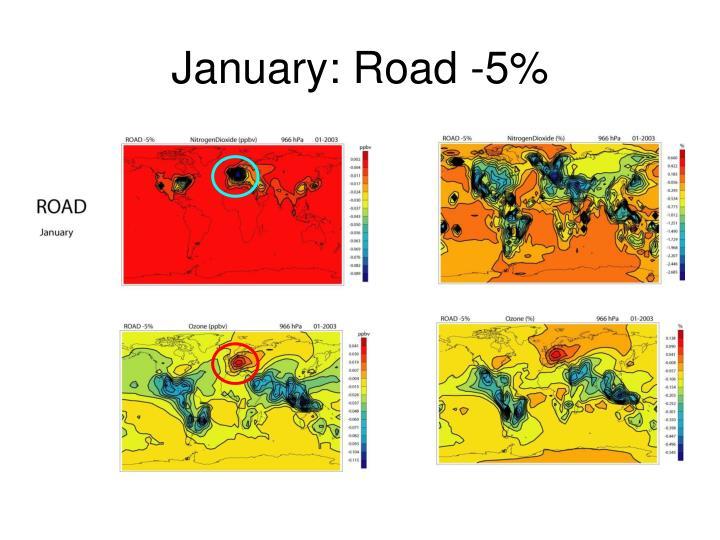 January: Road -5%