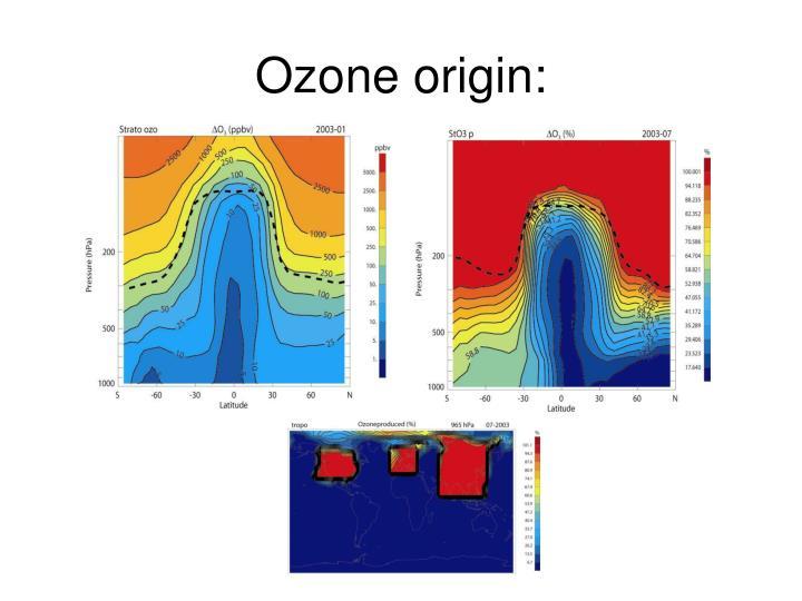 Ozone origin: