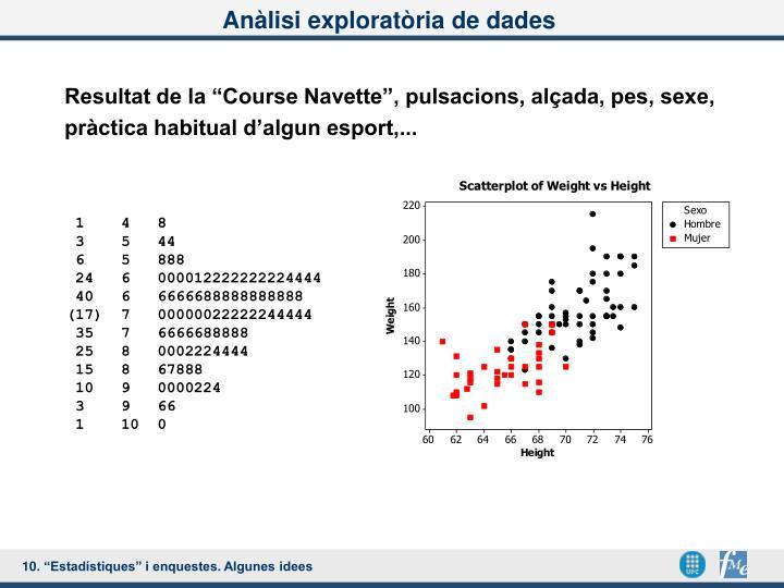 Anàlisi exploratòria de dades