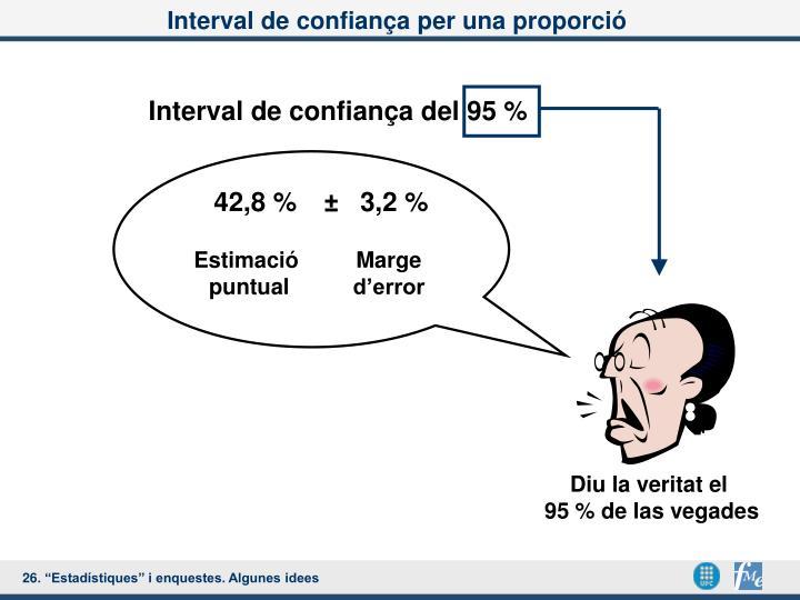 Interval de confiança per una proporció