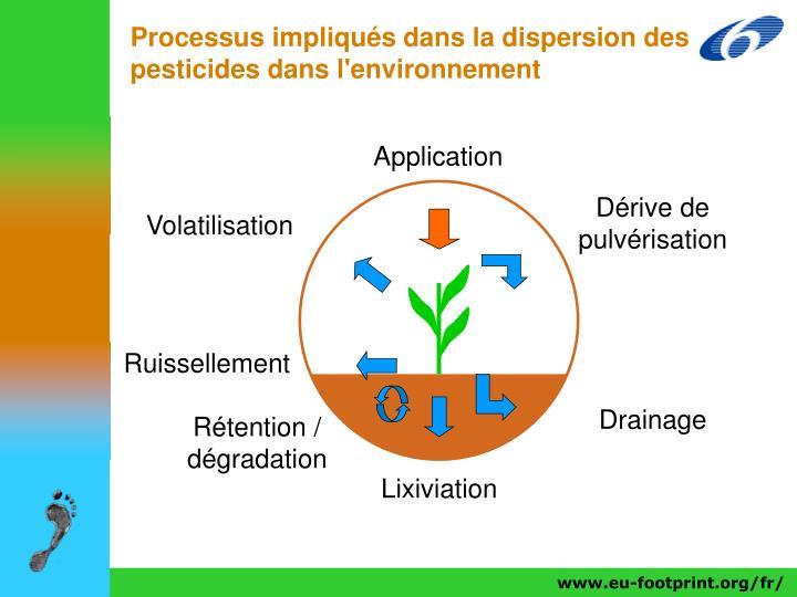 Processus impliqués dans la dispersion des pesticides dans l'environnement