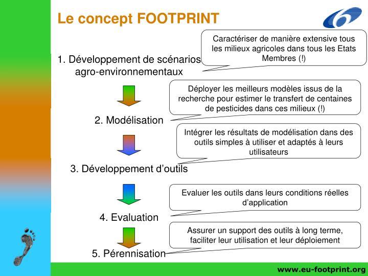 Le concept FOOTPRINT