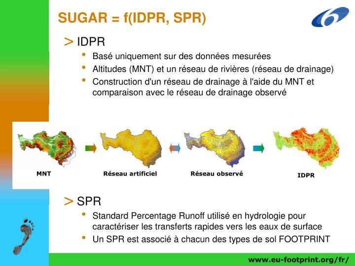 SUGAR = f(IDPR, SPR)