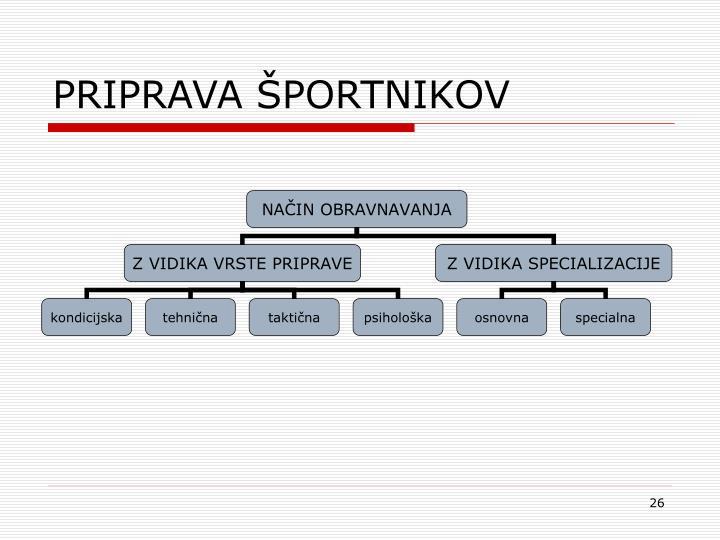 PRIPRAVA ŠPORTNIKOV