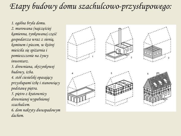 Etapy budowy domu szachulcowo-przysłupowego: