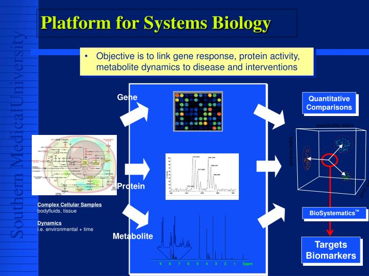 Objective is to link gene response, protein activity, metabolite dynamics to disease and interventions