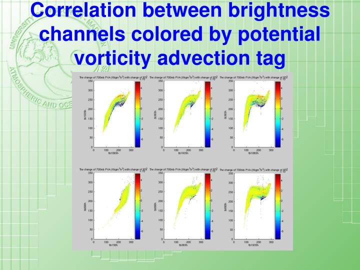 Correlation between brightness channels colored by potential vorticity advection tag