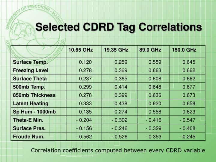 Selected CDRD Tag Correlations