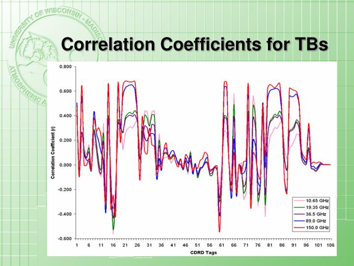 Correlation Coefficients for TBs
