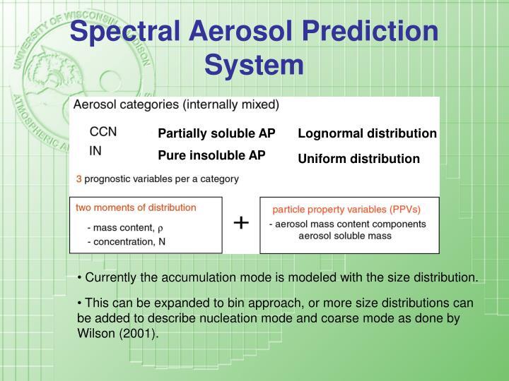 Spectral Aerosol Prediction System