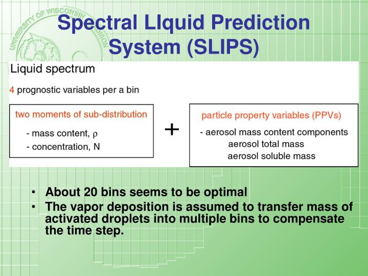 Spectral LIquid Prediction System (SLIPS)