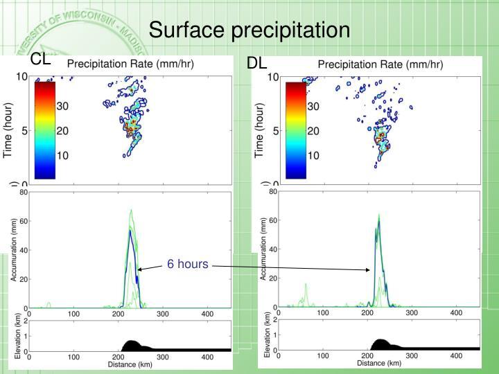 Surface precipitation