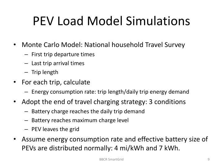 PEV Load Model Simulations