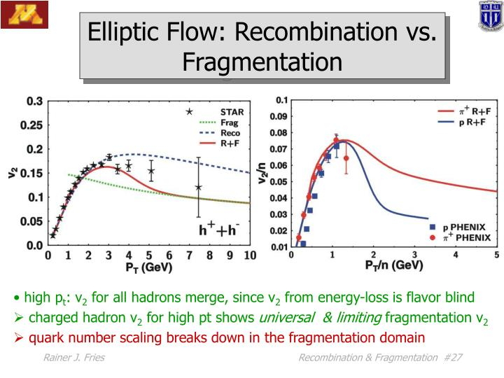 Elliptic Flow: Recombination vs. Fragmentation