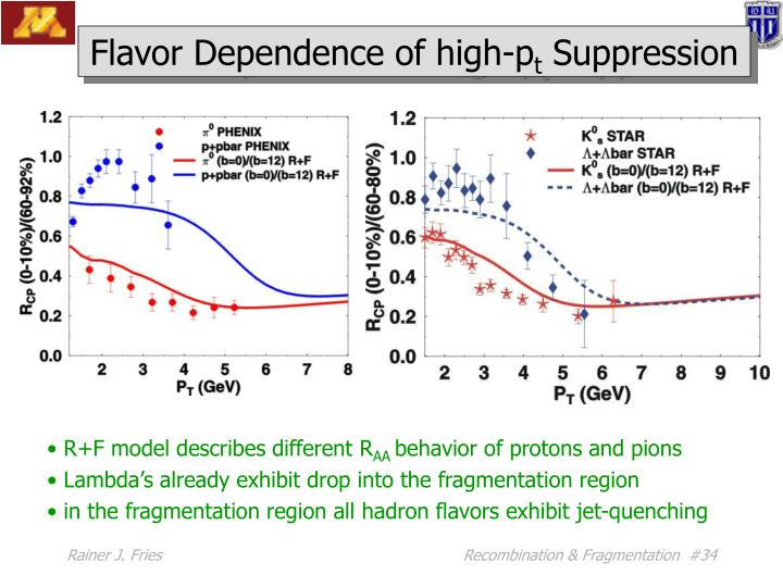 Flavor Dependence of high-p