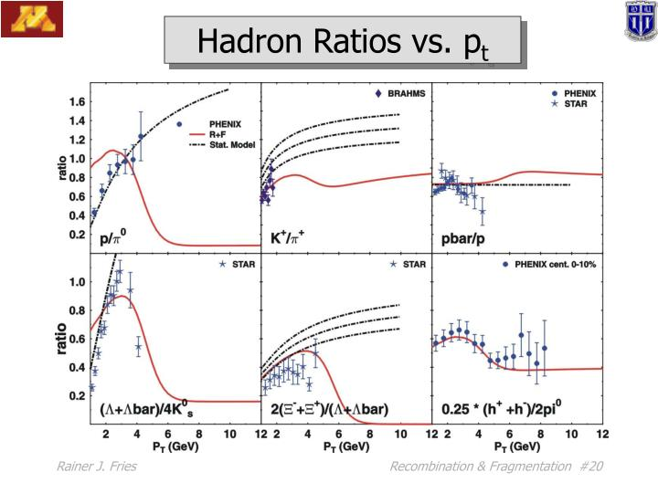 Hadron Ratios vs. p