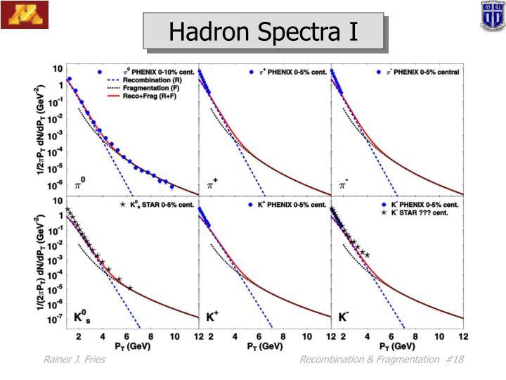 Hadron Spectra I