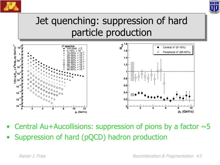 Jet quenching: suppression of hard particle production
