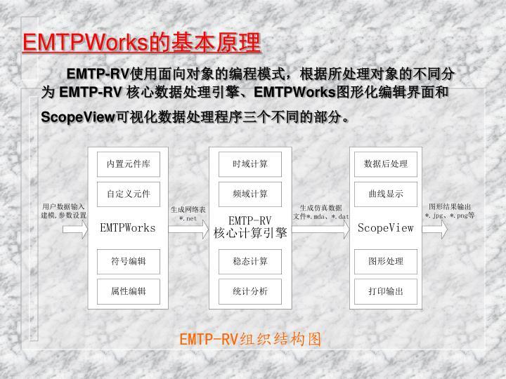 EMTPWorks的基本原理