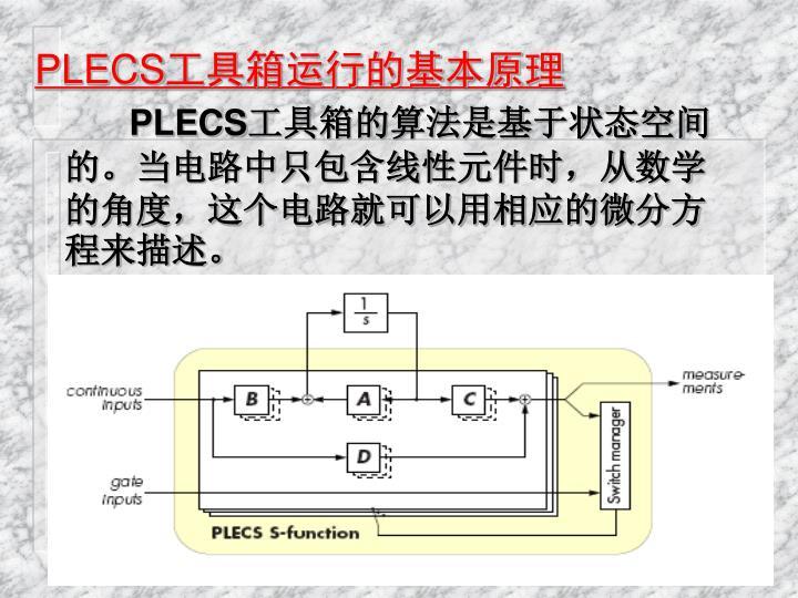 PLECS