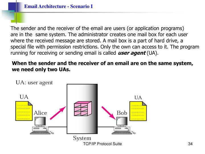 Email Architecture - Scenario I