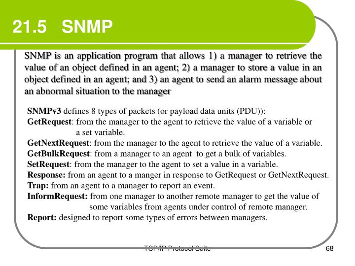 21.5   SNMP
