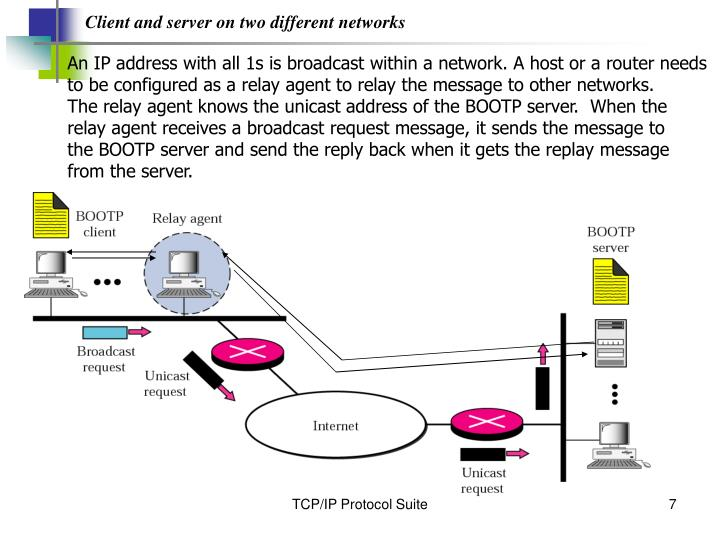Client and server on two different networks