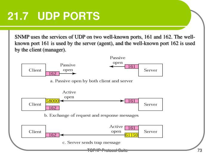 21.7   UDP PORTS