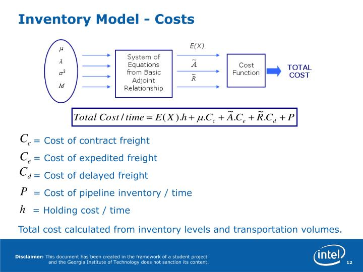 Inventory Model - Costs