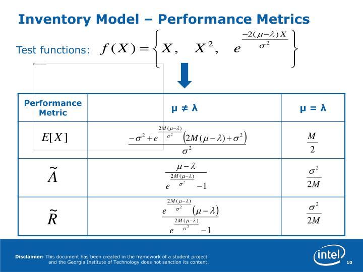 Inventory Model – Performance Metrics