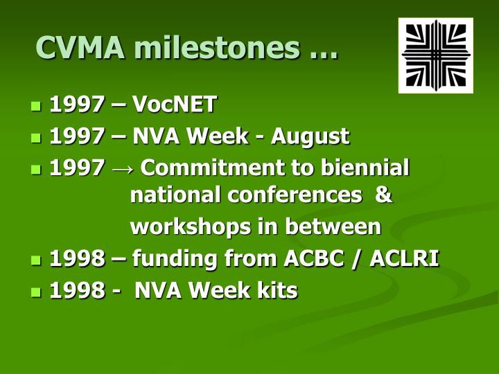 CVMA milestones …