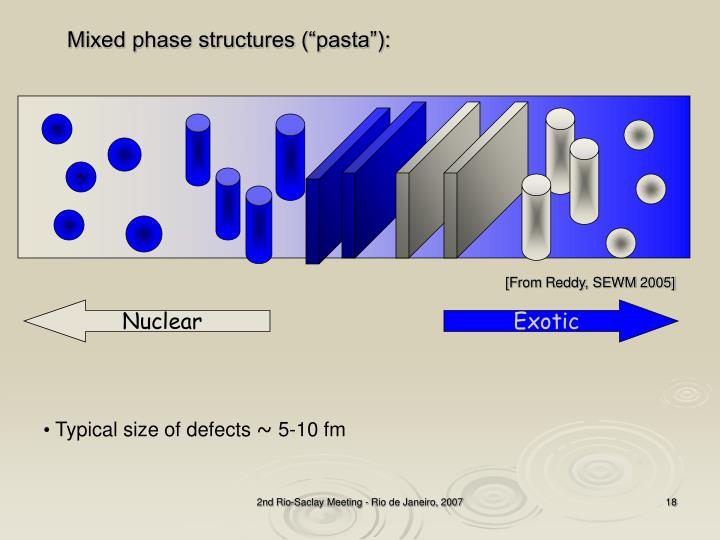 "Mixed phase structures (""pasta""):"