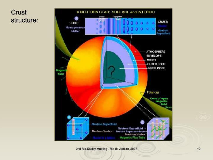 Crust structure: