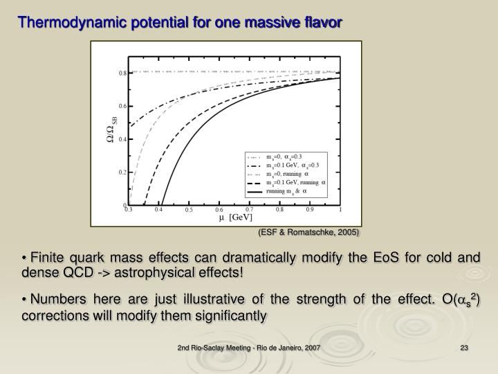 Thermodynamic potential for one massive flavor