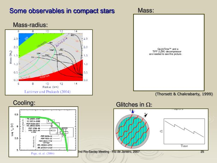 Some observables in compact stars